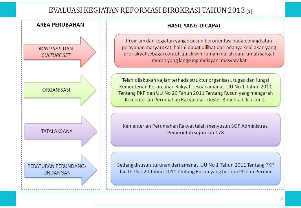 EVALUASI KEGIATAN REFORMASI BIROKRASI TAHUN 2013 [1]